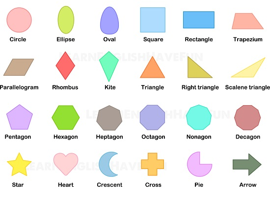 Shapes Vocabulary