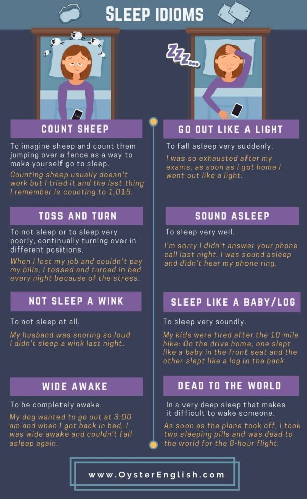An infographic with the 8 sleep idioms listed on this page, with one cartoon woman sleeping soundly in bed and in another bed another cartoon woman is counting sheep.