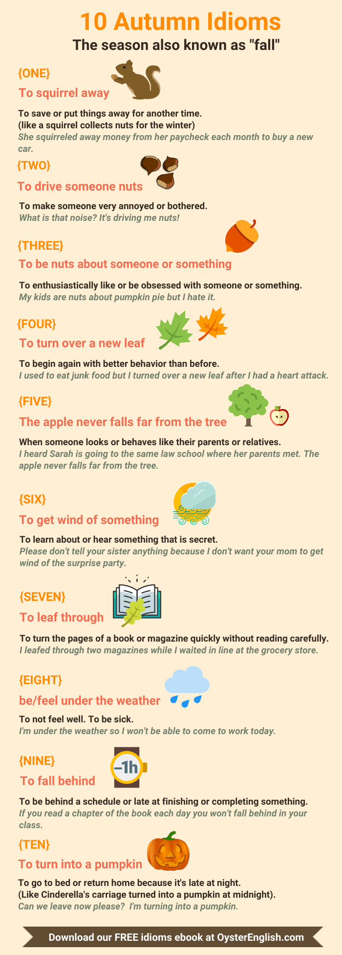 Autumn idioms infographic: squirrel away,be nuts about,drive someone nuts,turn over new leaf,apple never falls far from tree,get wind of, leaf through,under the weather, fall behind, turn into pumpkin