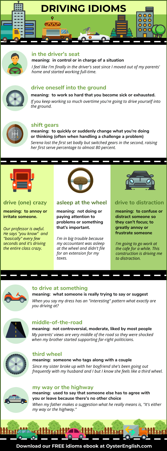 An infographic with 10 driving idioms featured on this web page, with definitions and sentence examples