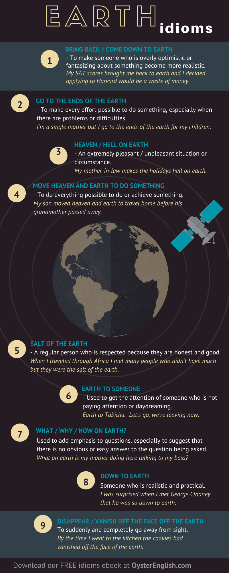 Infographic with a drawing of a view from the earth from outer space with a satellite surrounding it with the 9 idioms featured on this page with definitions and example sentences.
