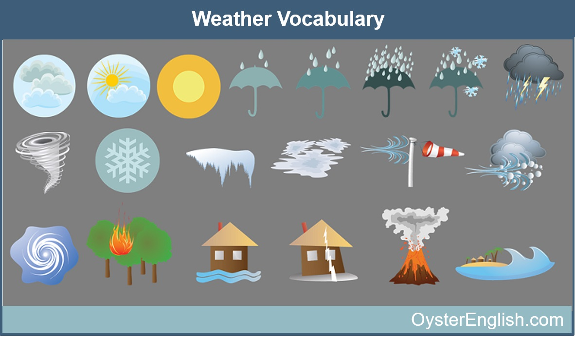 A collection of the weather icons listed on the page