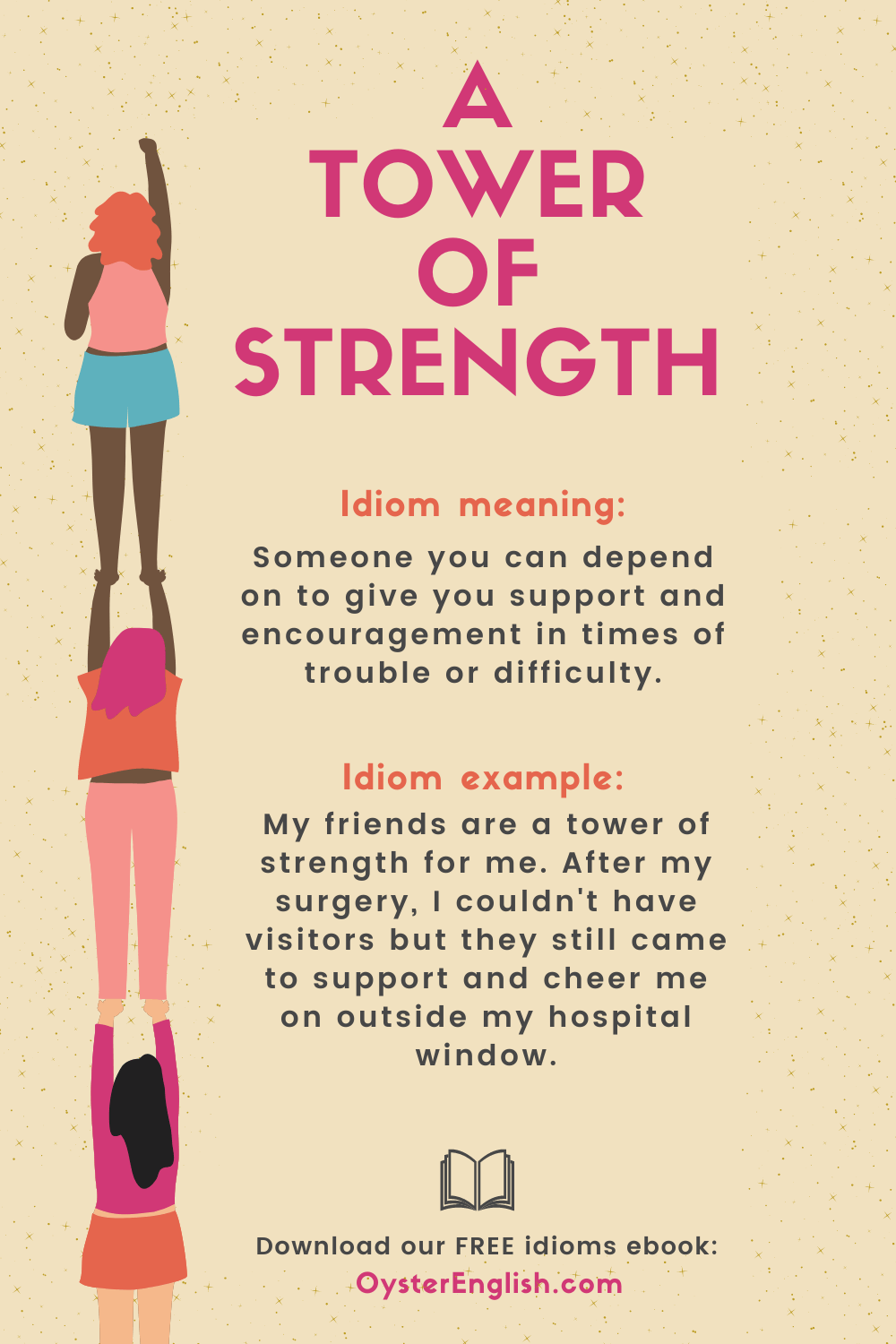 3 girls standing on top of each other cheering: My friends are a tower of strength for me. After my surgery, I couldn't have visitors but they still cheered me on outside my hospital window.