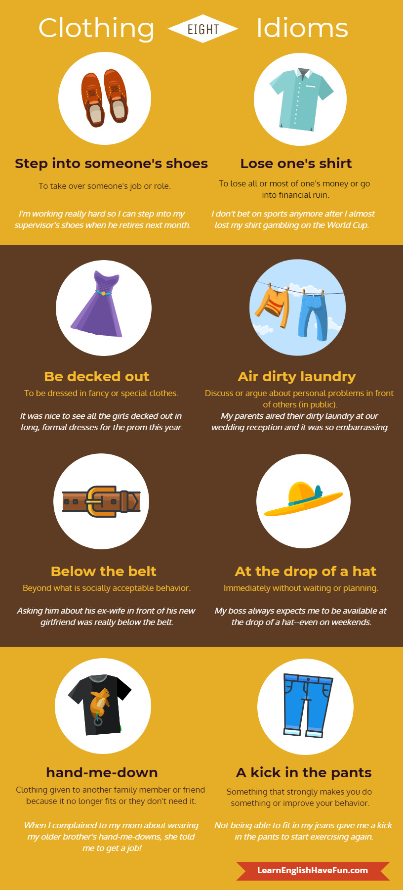 A visual presentation of Eight English idioms related to clothing that are also in the text of this web page.