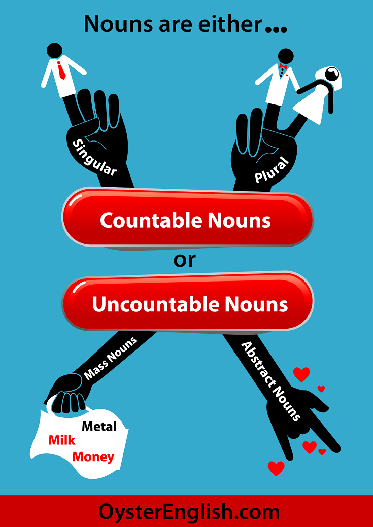 Swiss Army knife concept depicting uncountable nouns (abstract and mass) and countable nouns (singular and plural).