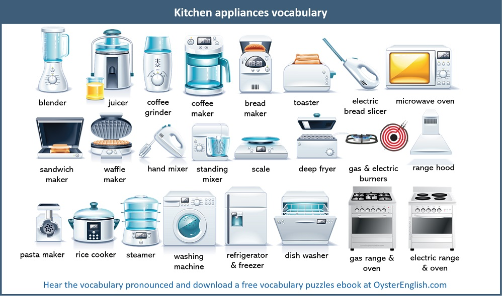 A collage of the kitchen appliances and gadgets featured on this page.