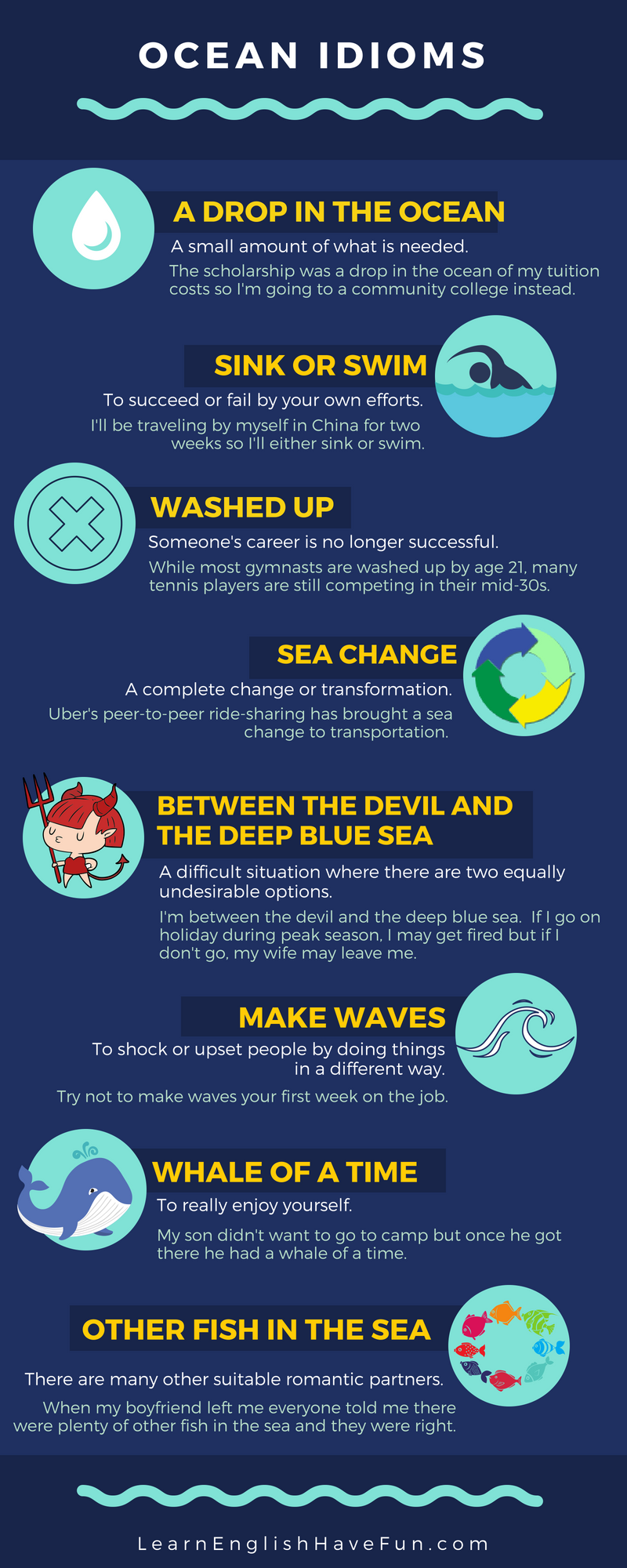 An infographic with the 8 ocean and sea idioms and sentence examples listed on this page.