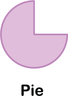 illustration of a pie shape