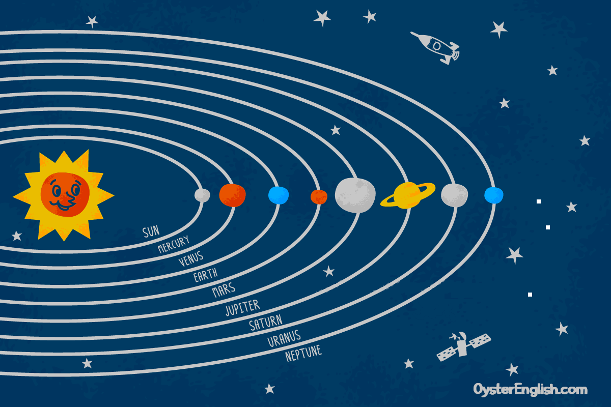 Illustration of planets in outer space