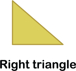 illustration of a right triangle shape