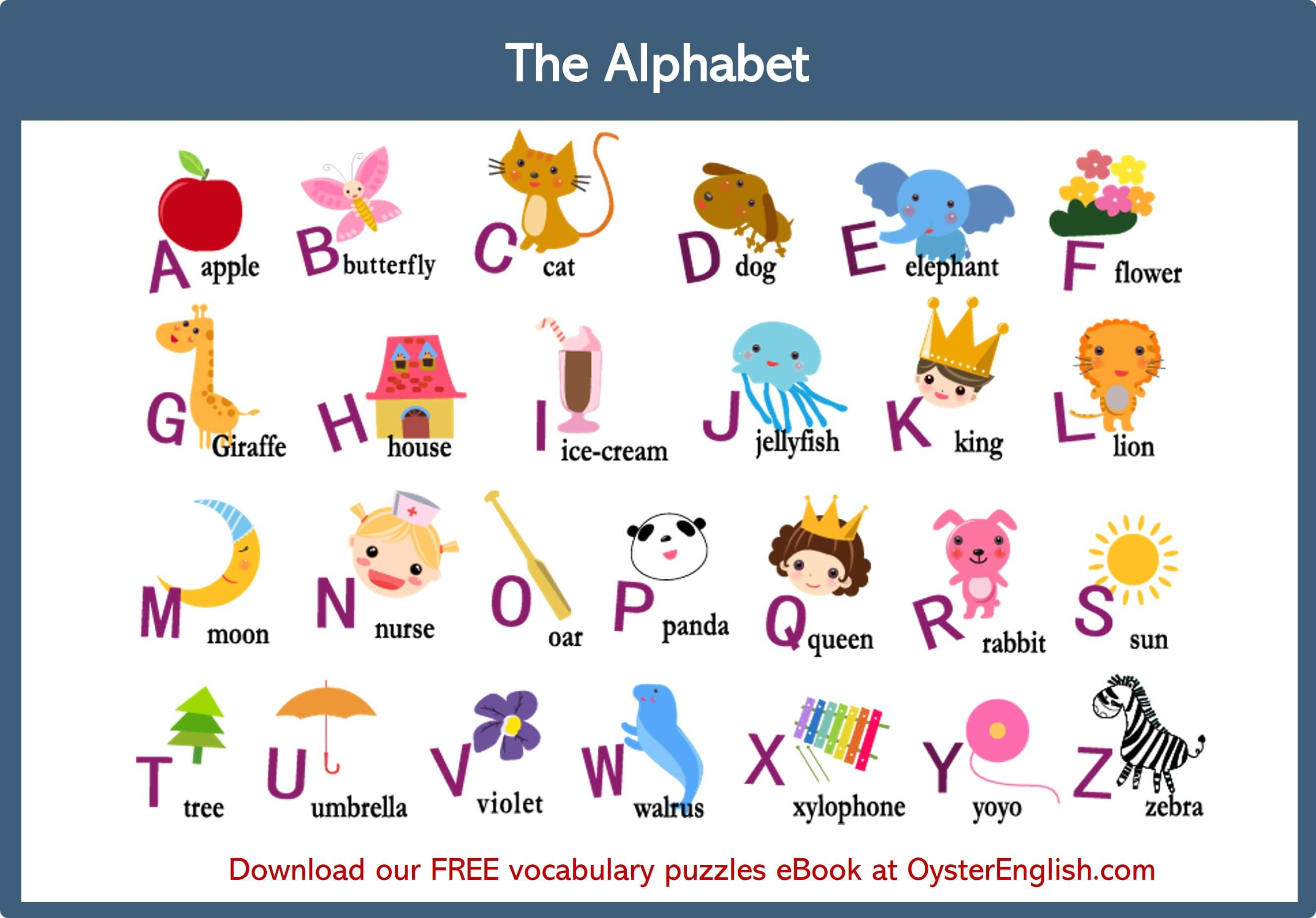 A visual of the English alphabet with pictures representing the letters of the alphabet