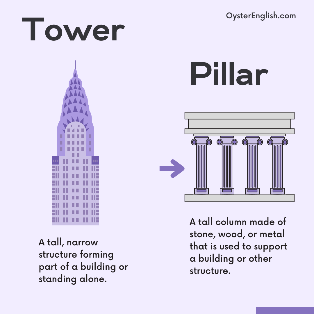 Image of a tower and a pillar