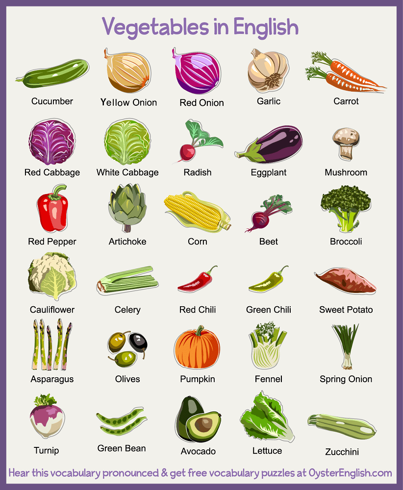 Collage of all of the vegetable icons listed in the audio recording.