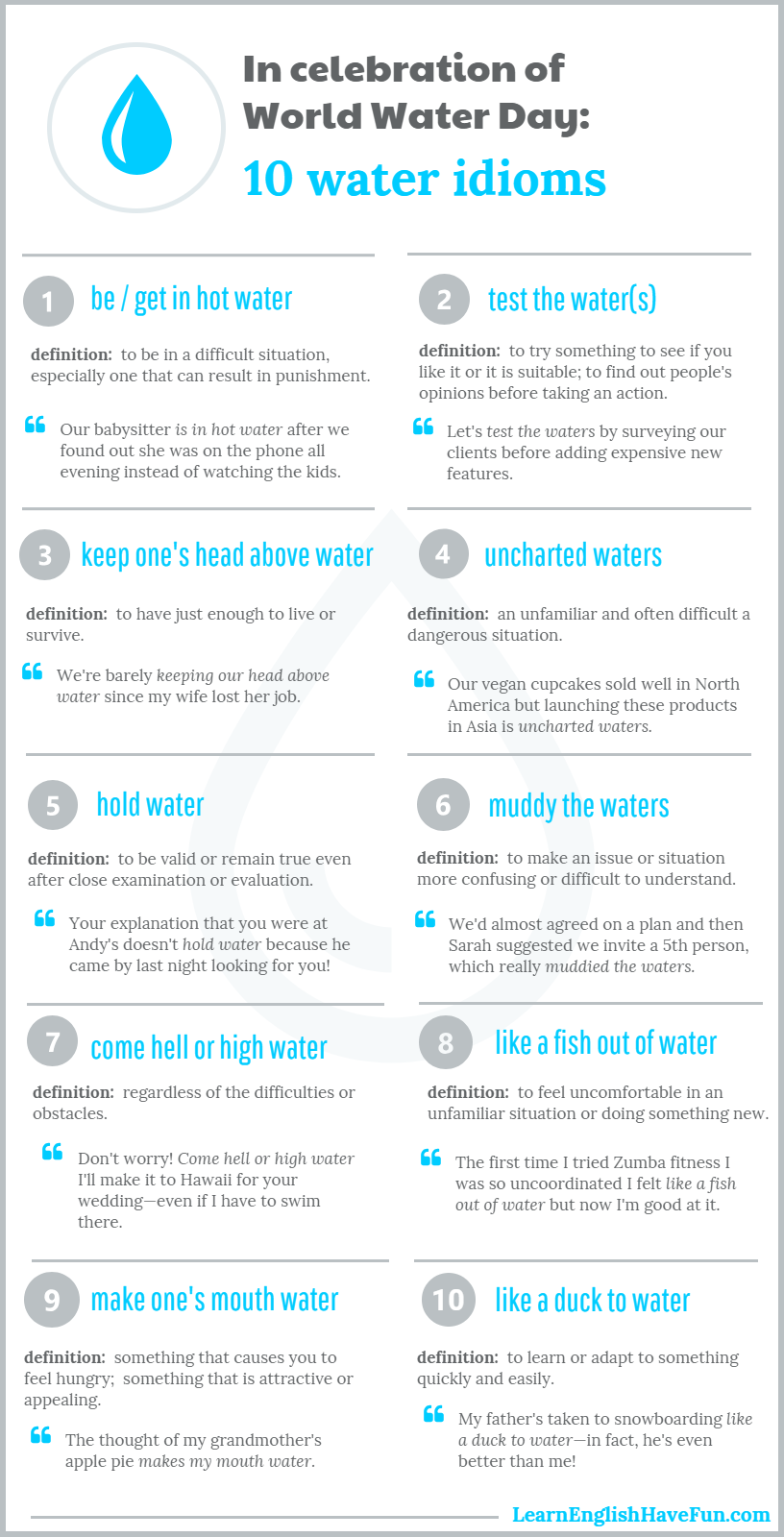 An infographic design of the 10 water idioms, with definitions and examples, that are listed on this website.