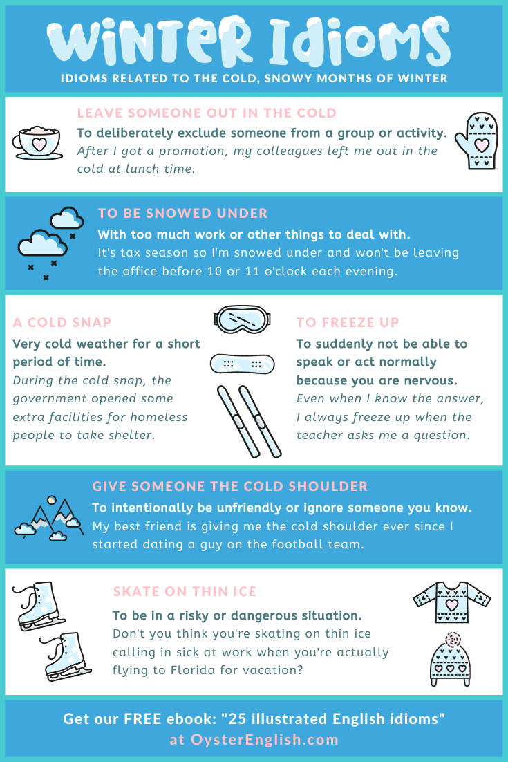 An infographic with definitions and examples of six idioms related to the cold, snowy months of winter.
