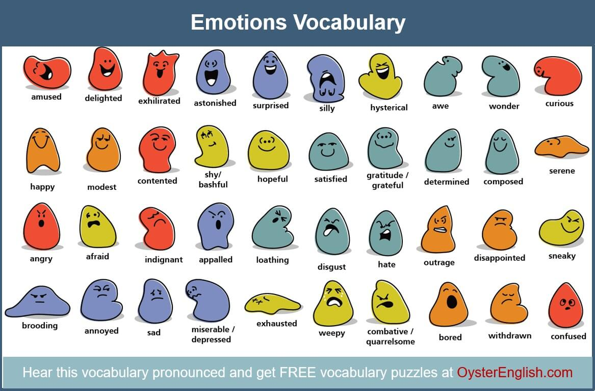 Image of blob characters with expressing all of the emotions listed on this page.