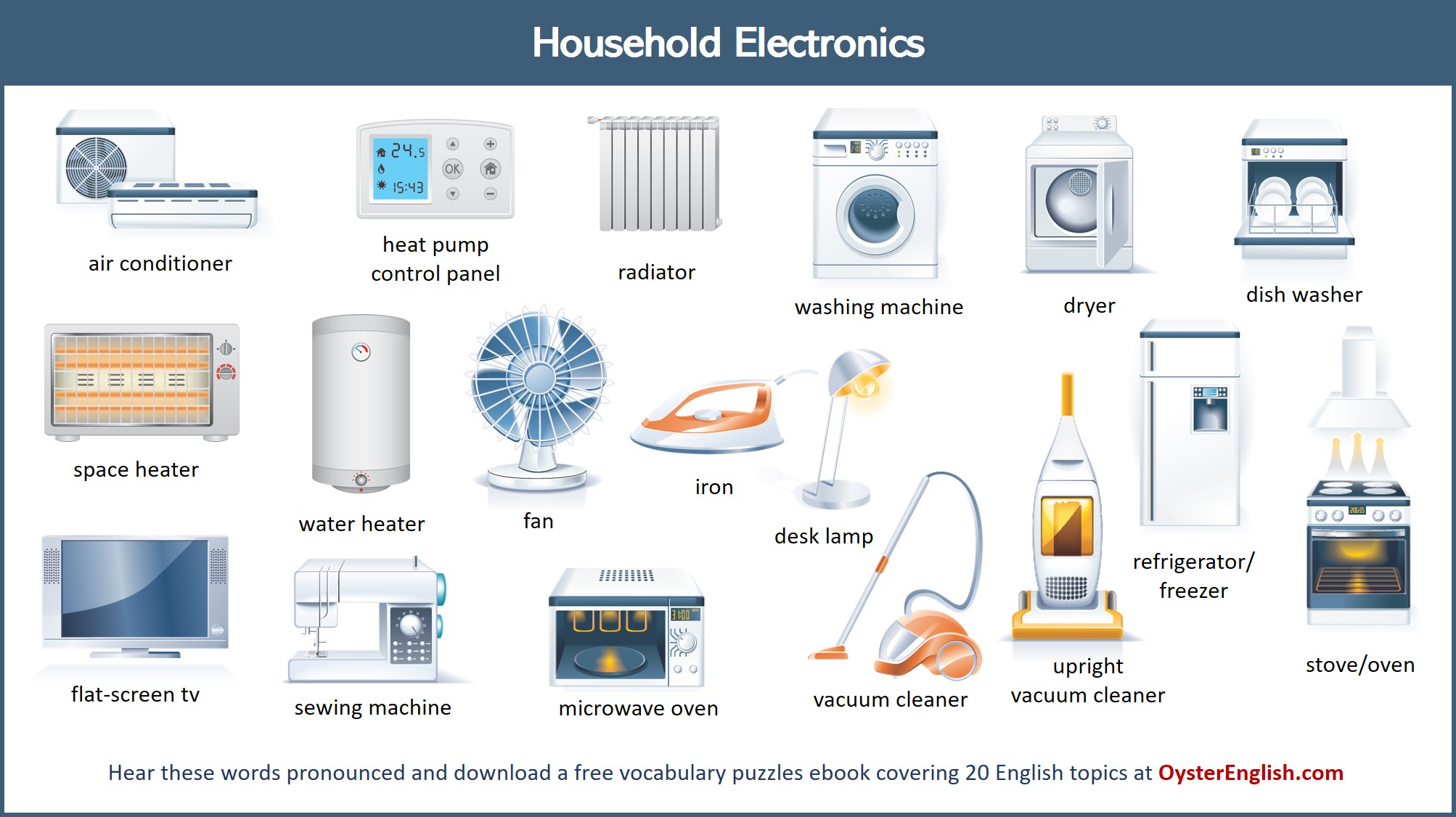 A collection of all of the household electronics illustrations featured on this page.