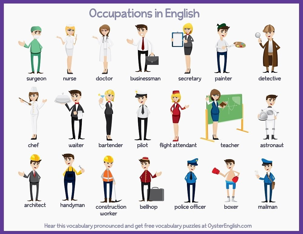 A collection of all of the icon illustrations of different people wearing uniforms for the occupations listed on this page.